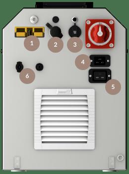 E-Box Rückseite